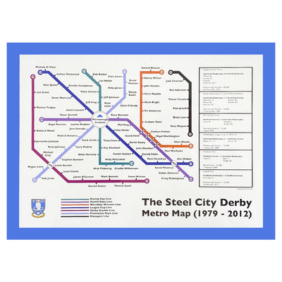 The Steel City Derby Metro Map